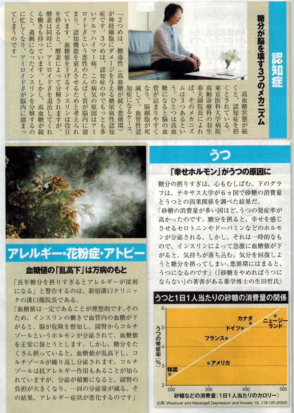 週刊現代2017年3月25日/4月1日号